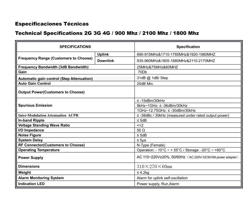 900 2100 1800 TRIBANDA Especificaciones.